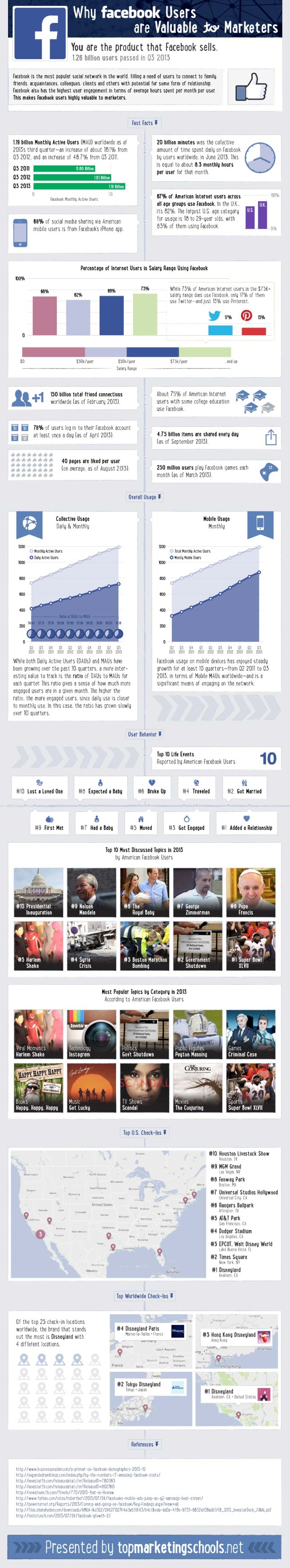 Facebook Infographic