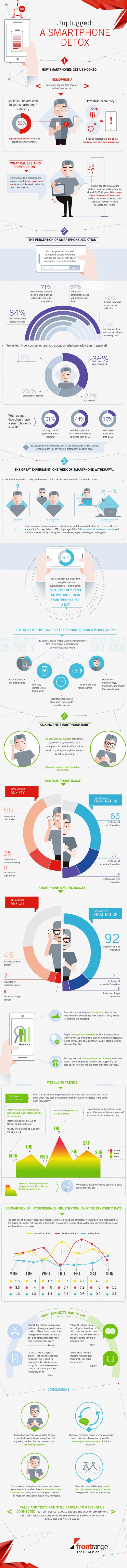 surviving-without-smartphone-infographic